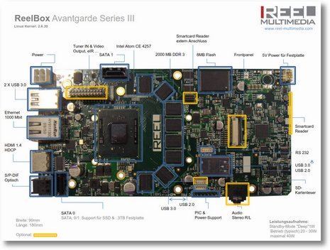AVG-3-Mainboard